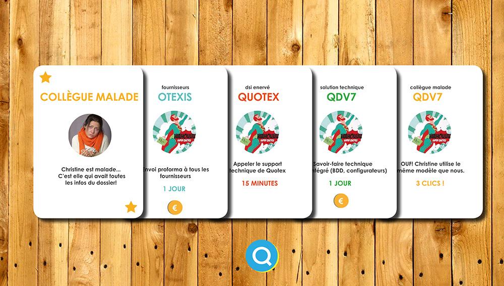 Quotex - Quatrix - Jeu de cartes